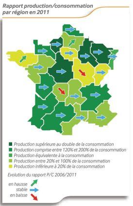 Rapport production/consommation par région en 2011