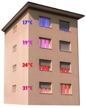 immeuble_temperature